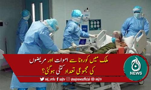 پاکستان میں کورونا وائرس سے مزید8ہلاکتیں، 532 نئے کیسز رپورٹ