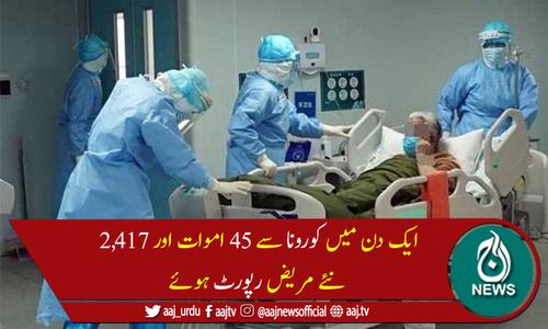 پاکستان میں کورونا کیسز کی تعداد 514,338 ہوگئی، 10,863اموات
