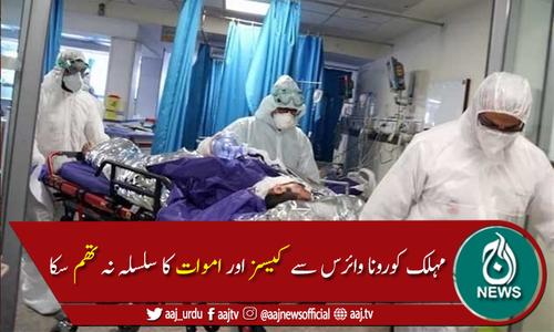 پاکستان میں کورونا سےمزید 50 اموات، 1,196 نئے کیسز رپورٹ