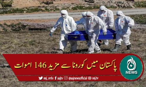 پاکستان: کورونا سے مزید 146 اموات، 4 ہزار 696 نئے کیسز