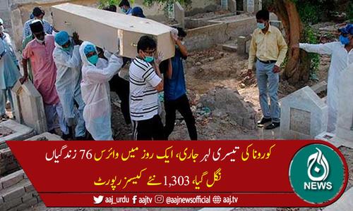 پاکستان میں کورونا سے مزید 76 افراد چل بسے، 1,303 نئے کیسز رپورٹ