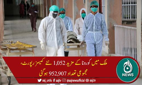 پاکستان میں کورونا سےمزید 44اموات، جاں بحق افراد کی تعداد 22,152 ہوگئی