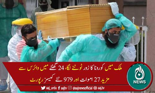 پاکستان میں کورونا سے مزید 27 افراد چل بسے، 979 نئے کیسز رپورٹ