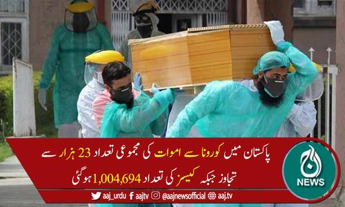 پاکستان میں مزید 2,819 افراد کوروناوائرس کا شکار، 45 افراد جاں بحق