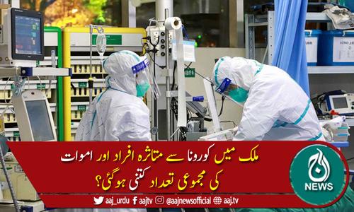 پاکستان میں کورونا سےمزید 75 اموات، 3,842 نئے کیسز رپورٹ