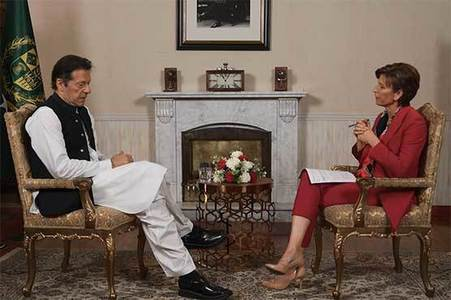 Afghanistan can never be controlled from outside, warns PM Imran