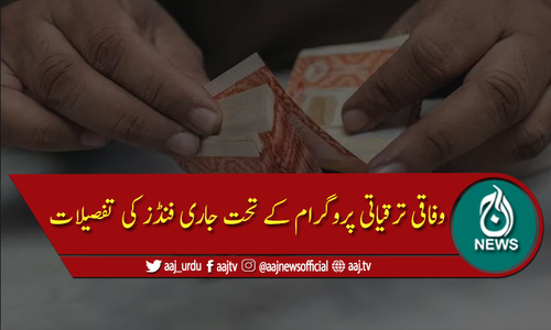 وفاقی ترقیاتی پروگرام کی تفصیلات جاری
