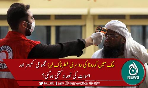 پاکستان میں کورونا کے وار جاری،مزید34 اموات،2,756 نئے کیسزرپورٹ
