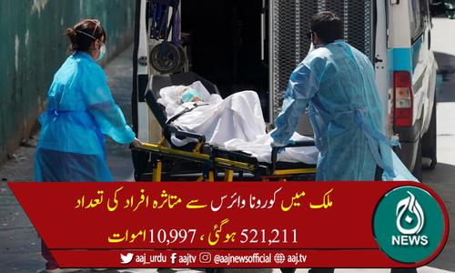 پاکستان میں کوروناوائرس سے مزید46 اموات ،1,920 نئے کیسز رپورٹ