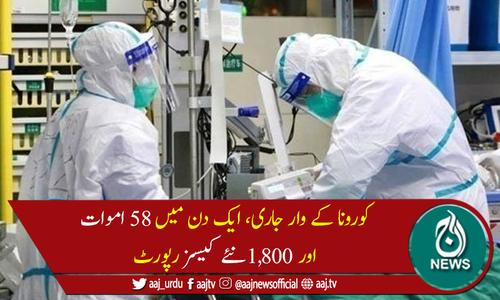 پاکستان میں کوروناکیسز کی تعداد 523,011 ہوگئی، 11,055افرادجاں بحق