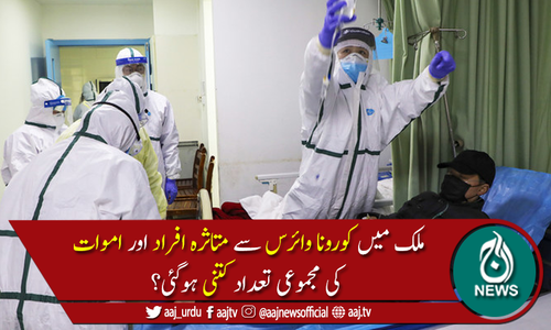 پاکستان میں کوروناوائرس سے مزید 48 اموات، 1,594 نئے کیسز رپورٹ