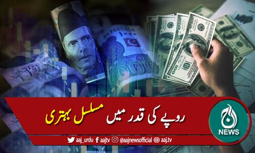 انٹربینک: ڈالر کی قدر میں گراوٹ کا سلسلہ جاری