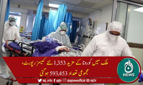 پاکستان میں کورونا سےمزید 54 اموات، جاں بحق افراد کی تعداد 13,281ہوگئی