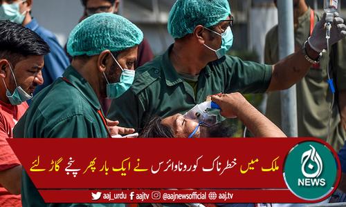 پاکستان میں کورونا وائرس سے مزید 63اموات، 4,368 نئے کیسز رپورٹ