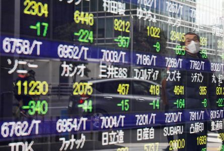 Asia shares bounce on strong China trade data