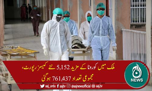 پاکستان میں کورونا سے مزید 73 اموات ، جاں بحق افراد کی تعداد 16,316 ہوگئی