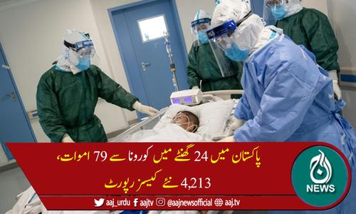 پاکستان میں کورونا کے وار جاری، مزید79 اموات، 4,213 نئے کیسز رپورٹ