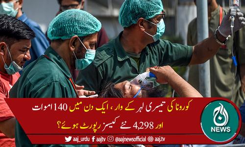 پاکستان میں مزید 4,298 افراد کورونا کا شکار، 140 افراد جاں بحق