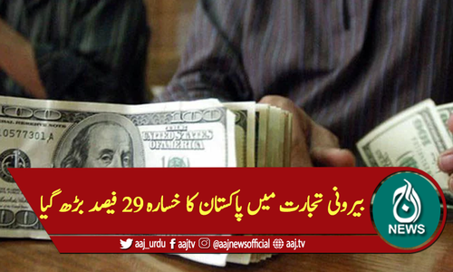 بیرونی تجارت میں پاکستان کا خسارہ 29 فیصد بڑھ گیا