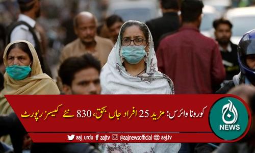 پاکستان: کورونا سے مزید 25 افراد جاں بحق