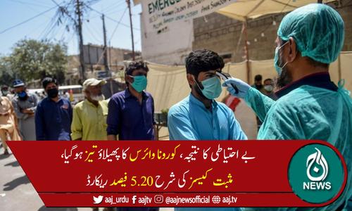 پاکستان میں کورونا کے وار جاری، مزید 47 اموات، 2,545 نئے کیسز رپورٹ