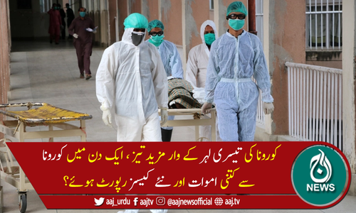 پاکستان میں کورونا سے مزید 37 اموات، جاں بحق افراد کی تعداد 22,848 ہوگئی