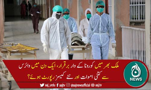 پاکستان میں کورونا کے وار جاری، مزید 40 اموات، 2,158 نئے کیسز رپورٹ