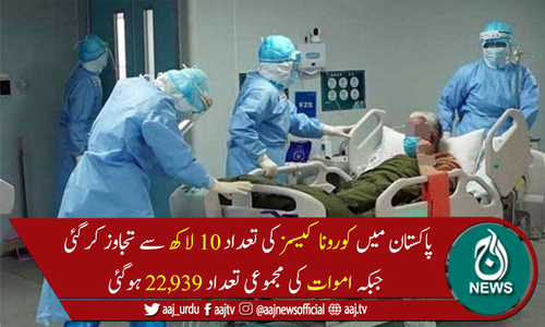 پاکستان میں 24 گھنٹے کے دوران کورونا کے مزید 1,425 کیسز رپورٹ، 11 اموات