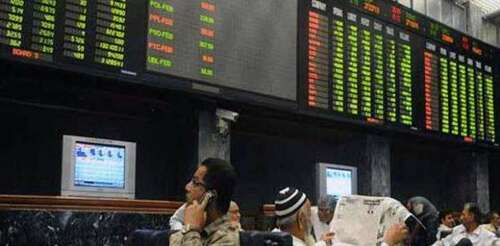 PSX witnesses bearish trend as KSE-100 index loses 647 points