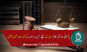 عدالتی نظام کی عالمی رینکنگ، 128 میں سے پاکستان کا 120واں نمبر